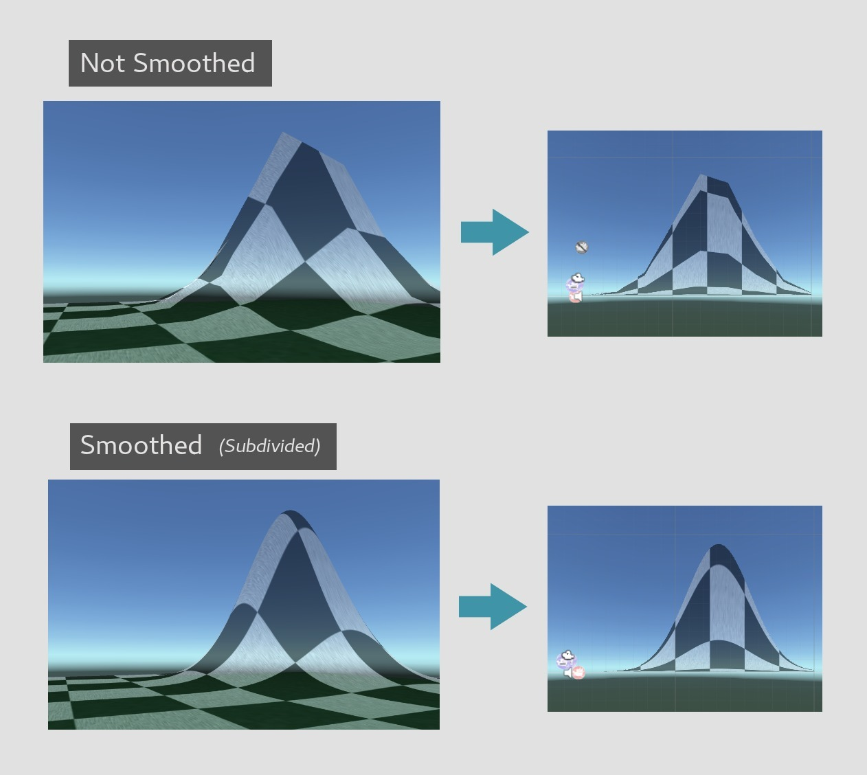 Non-Smoothed vs Smoothed Mesh Comparison